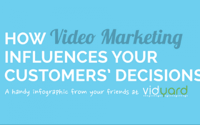 4 reasons your customers want you to use video